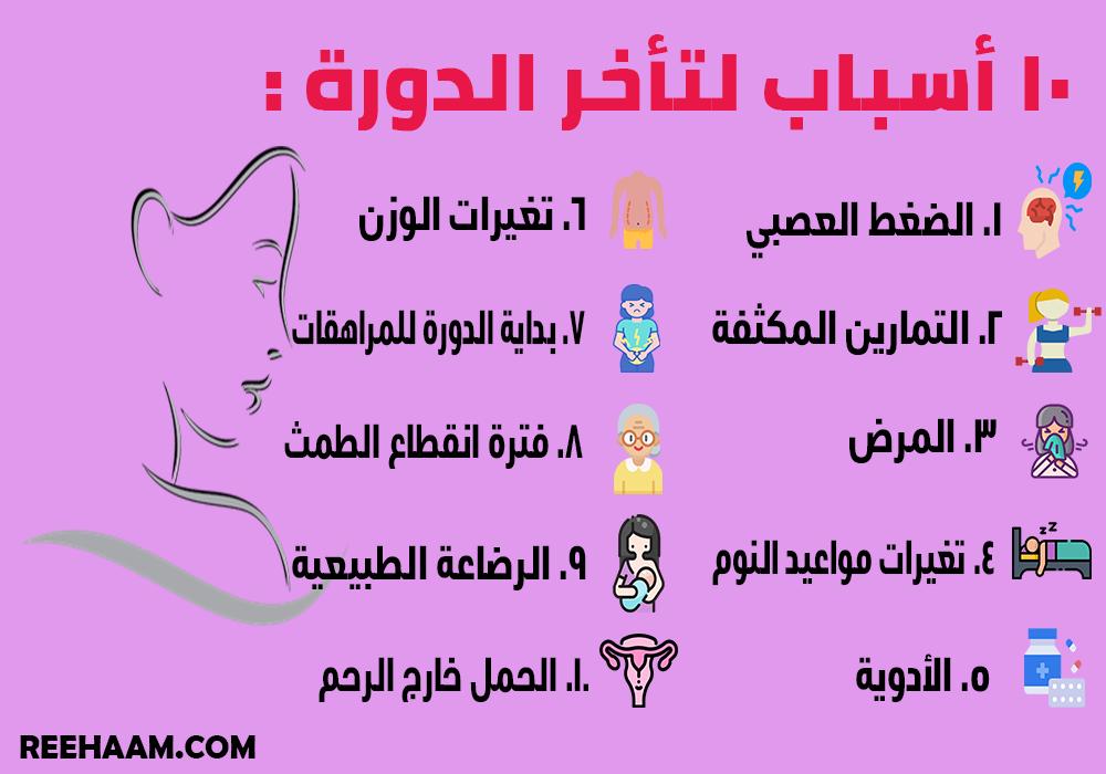 راقصة واحه تاجر تاخر الدورة الشهرية عند النساء Sjvbca Org